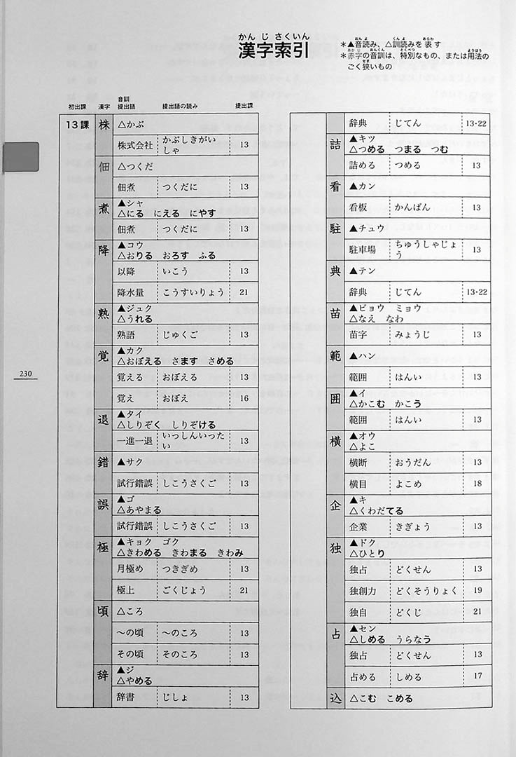 Minna no Nihongo Chukyu 2 Textbook Page 230