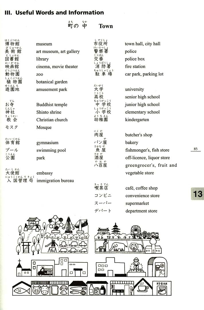 Minna no Nihongo Shokyu 1 translation - English - 6