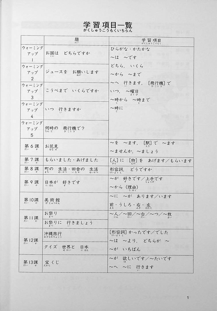Minna no Nihongo Shokyu 1 25 Topics You Can Read As A Beginner Page 1