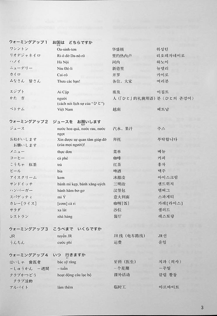 Minna no Nihongo Shokyu 1 25 Topics You Can Read As A Beginner Page 3