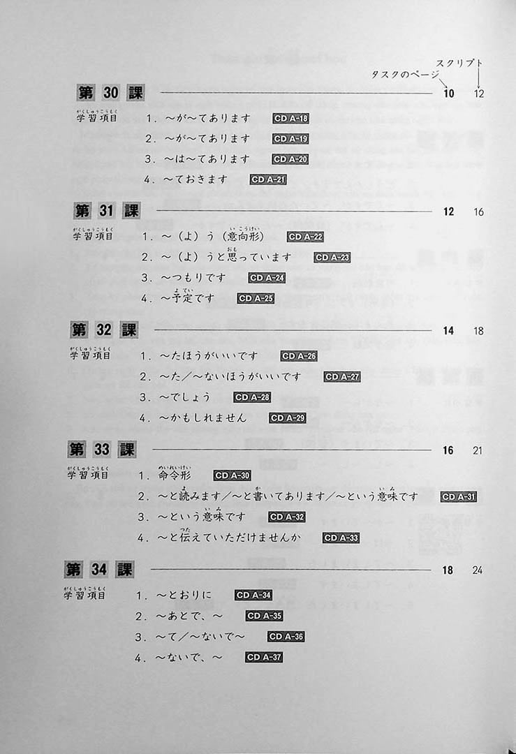Minna No Nihongo Shokyu Listening Tasks 25 Page 8