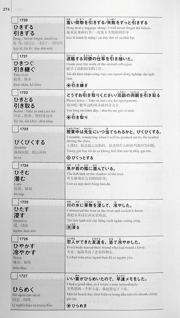 New Kanzen Master Vocabulary JLPT N1 2200 Words Page 274