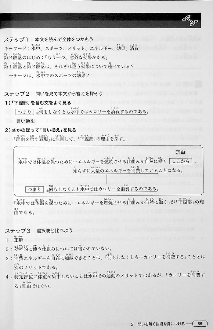New Kanzen Master JLPT N1 Reading Page 55
