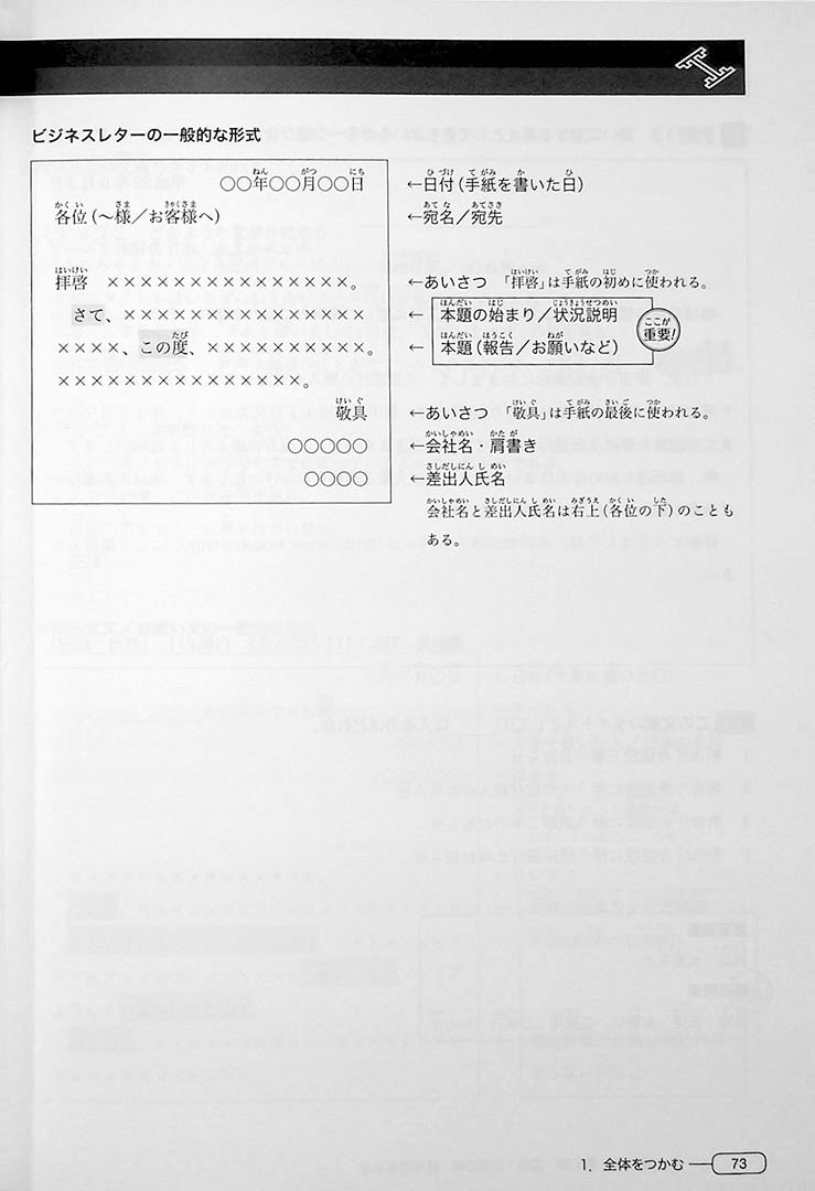 New Kanzen Master JLPT N1 Reading Page 73