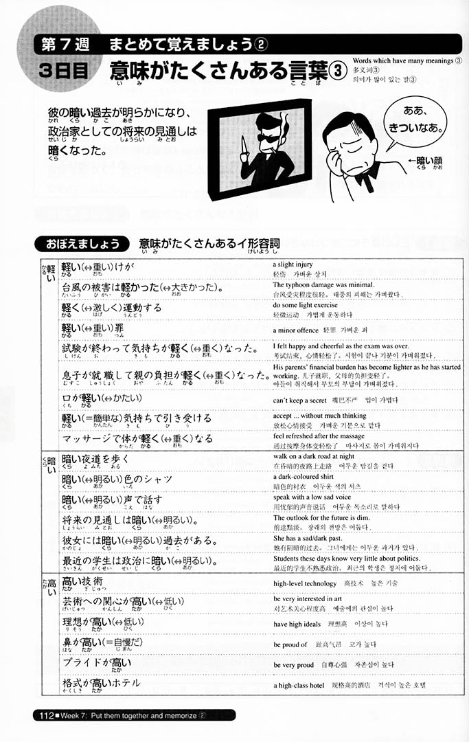 Nihongo So-Matome JLPT N2 Vocabulary Page 112