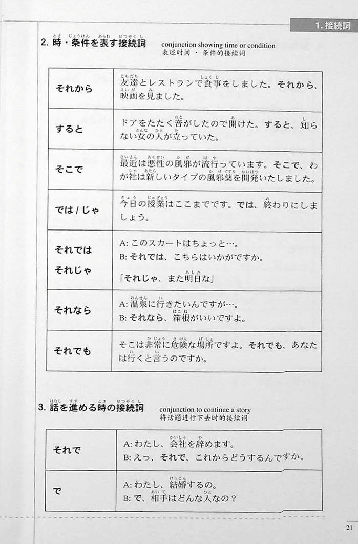 The Preparatory Course for the JLPT N3 Reading Page