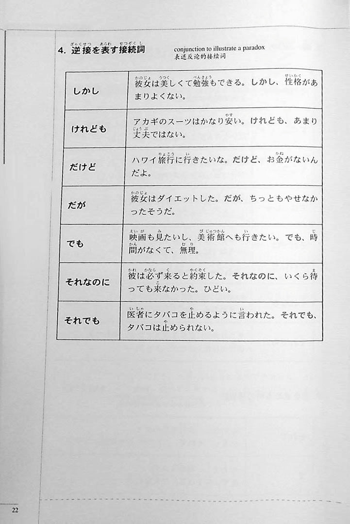 The Preparatory Course for the JLPT N3 Reading Page 22