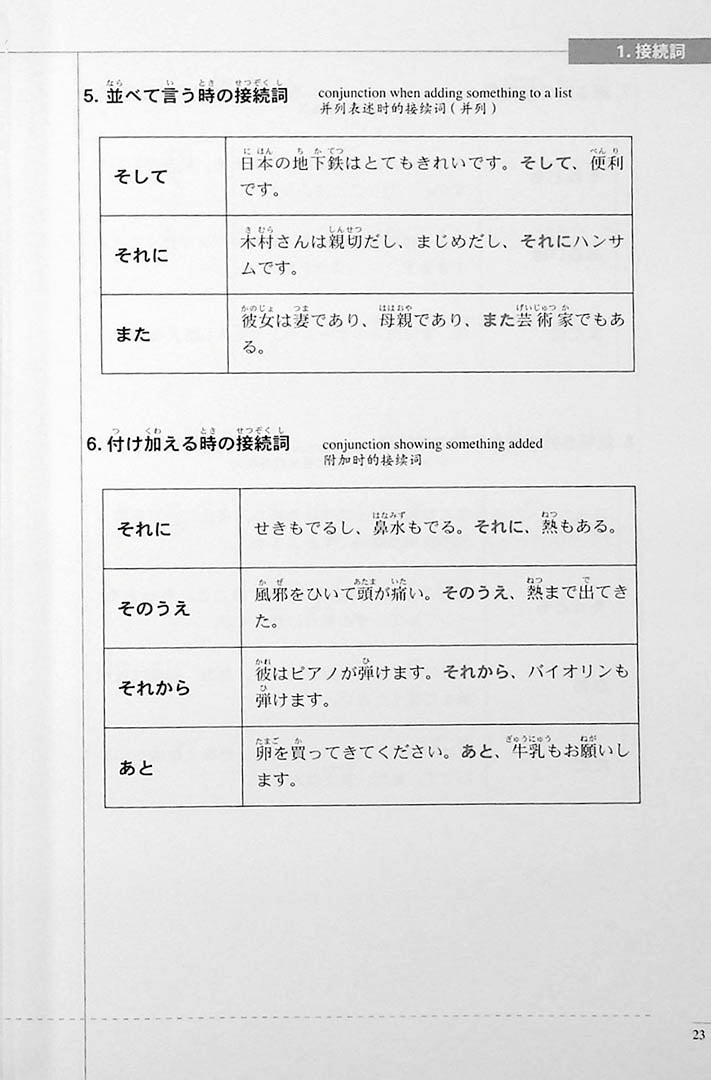 The Preparatory Course for the JLPT N3 Reading Page 23