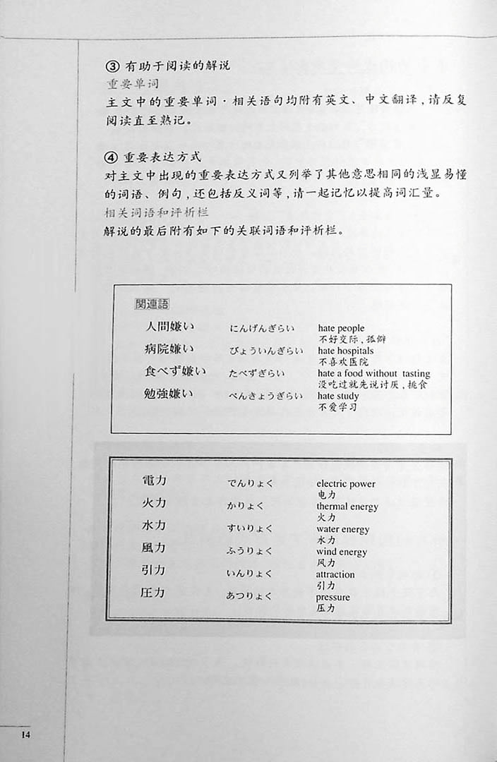 The Preparatory Course for the JLPT N3 Reading Page 14