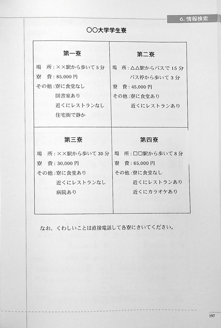The Preparatory Course for the JLPT N3 Reading Page 197