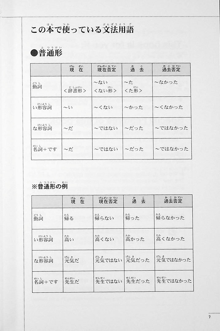 The Preparatory Course for the JLPT N2 Grammar Page 7