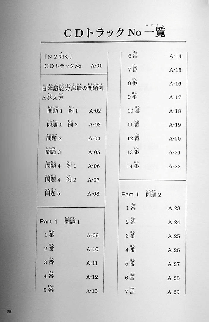 The Preparatory Course for the JLPT N2 Listening Page 30