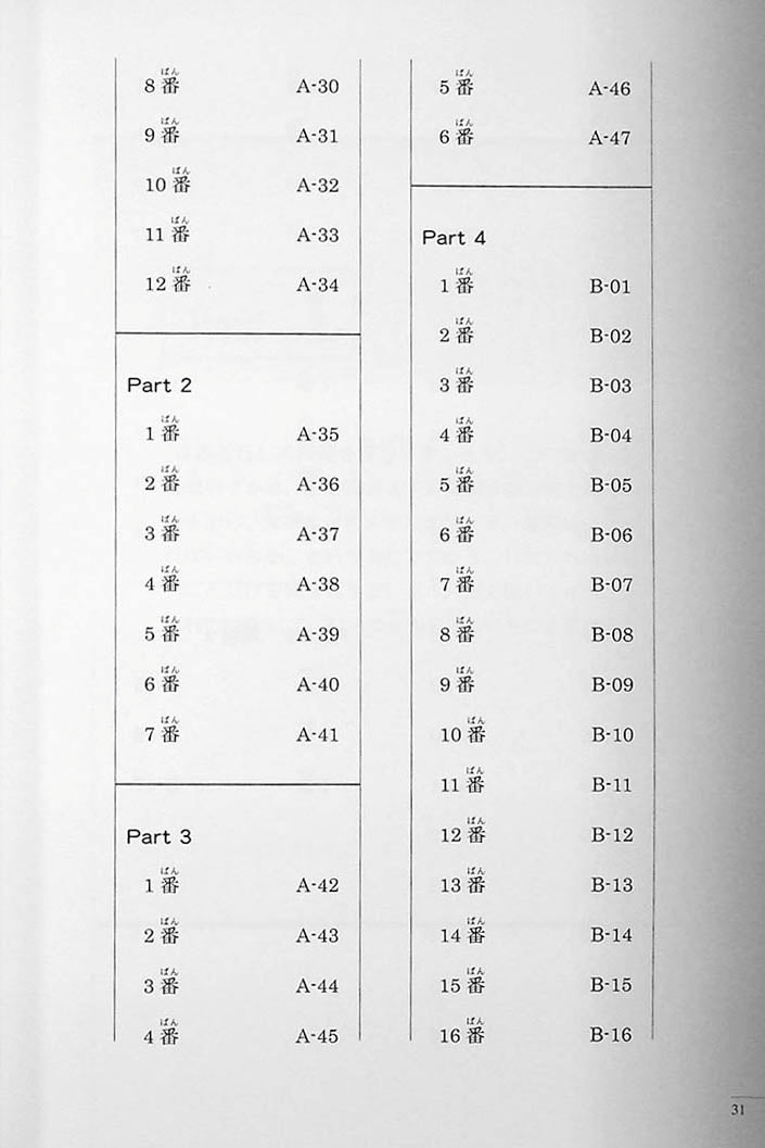 The Preparatory Course for the JLPT N2 Listening Page 31