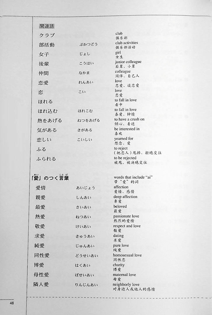 The Preparatory Course for the JLPT N2 Listening Page 48
