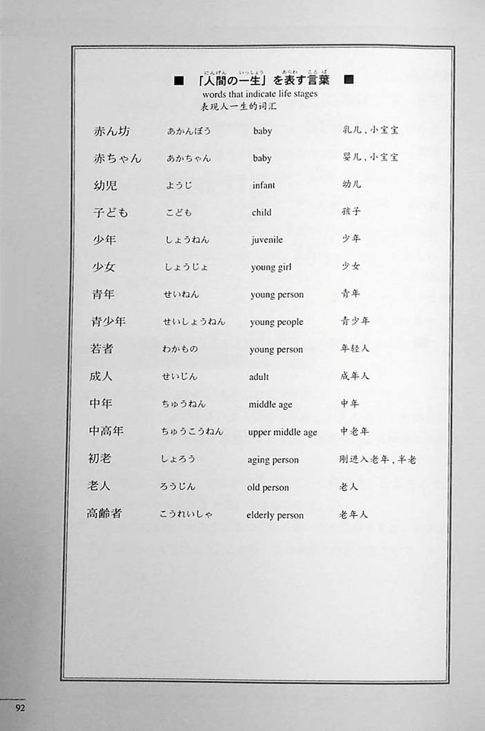 The Preparatory Course for the JLPT N2 Reading Page 92