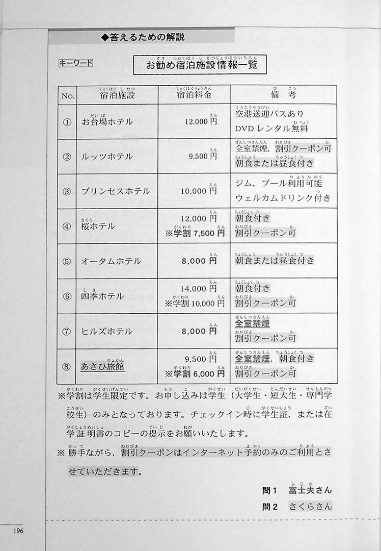 The Preparatory Course for the JLPT N2 Reading Page 196