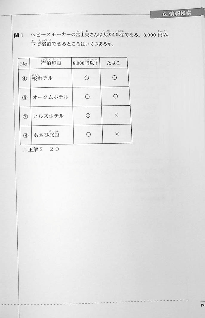 The Preparatory Course for the JLPT N2 Reading Page 197