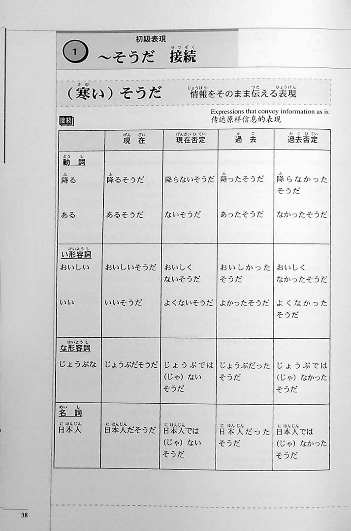 The Preparatory Course for the JLPT N3 Grammar Page 38