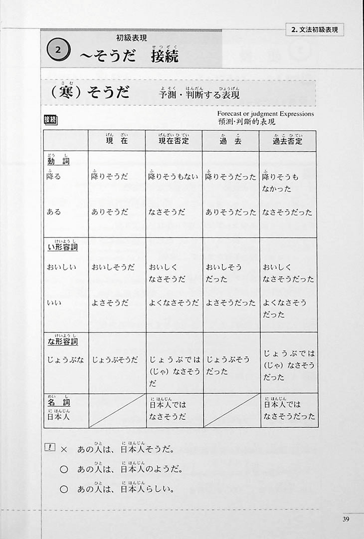 The Preparatory Course for the JLPT N3 Grammar Page 39
