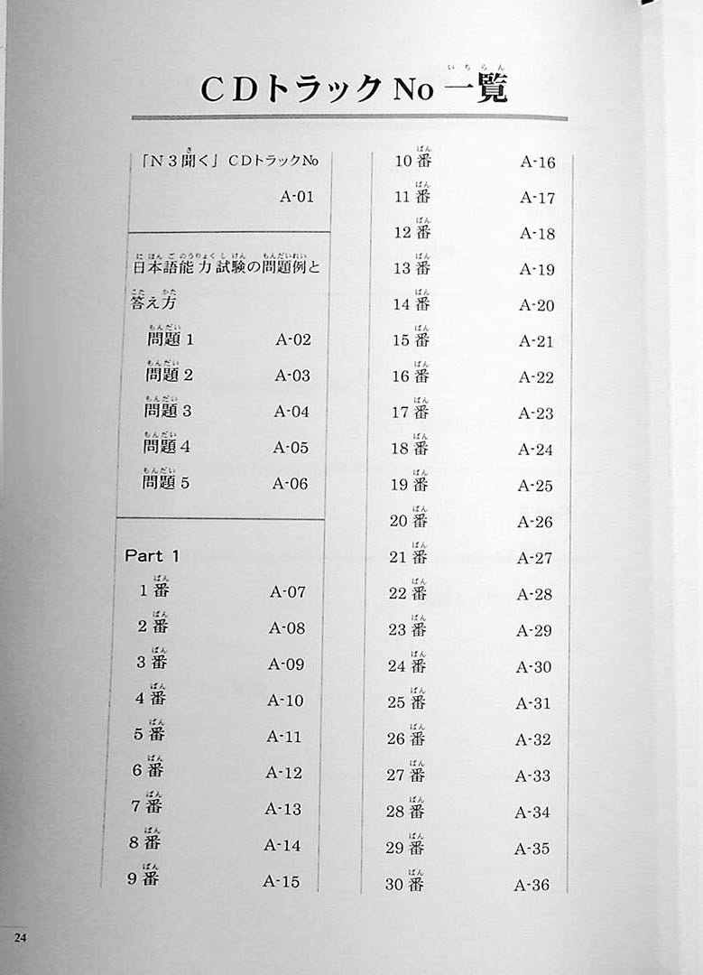 The Preparatory Course for the JLPT N3 Listening Page 24