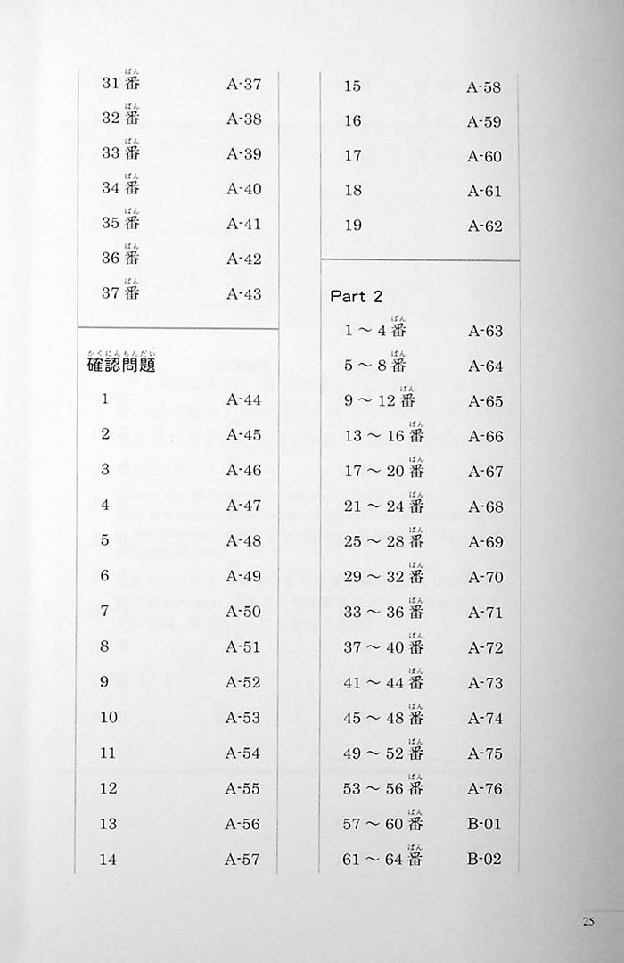 The Preparatory Course for the JLPT N3 Listening Page 25