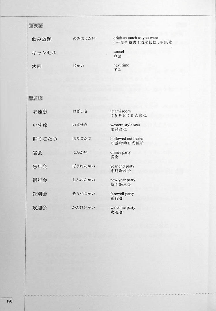 The Preparatory Course for the JLPT N3 Listening Page 180