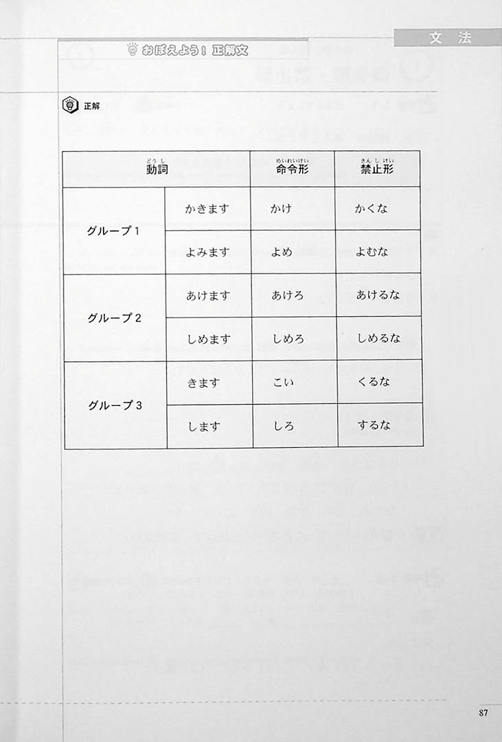 The Preparatory Course for the JLPT N4 Reading Page 87