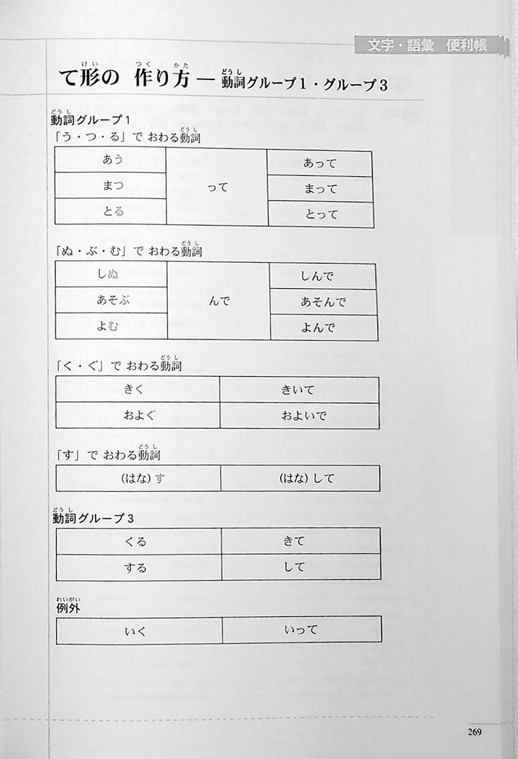 The Preparatory Course for the JLPT N4 Reading Page 269