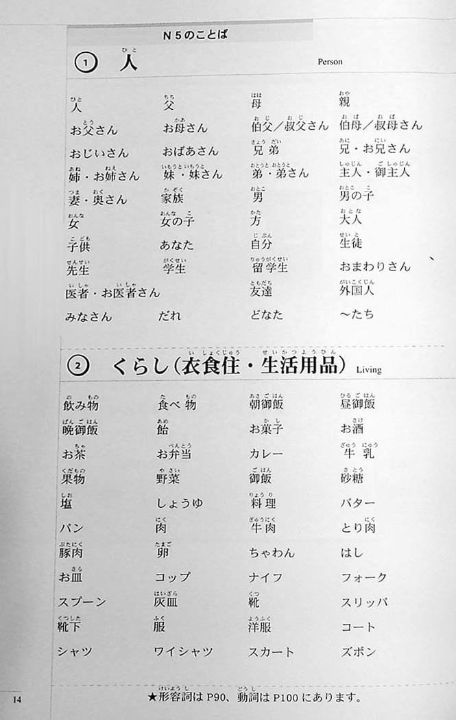 The Preparatory Course for the JLPT N5 Page 14