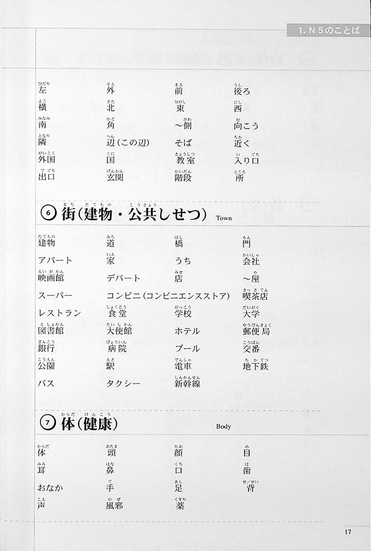 The Preparatory Course for the JLPT N5 Page 17