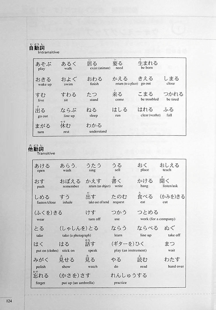 The Preparatory Course for the JLPT N5 Page 124