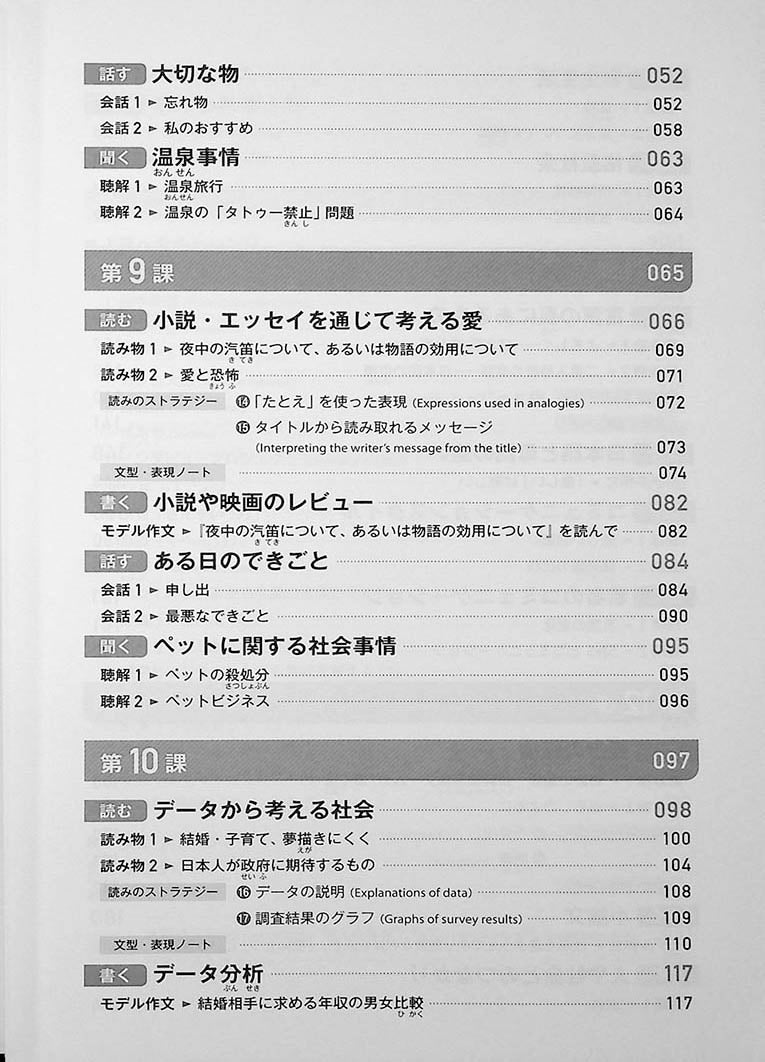 Quartet: Intermediate Japanese Across the Four Language Skills Vol. 2 Page 4