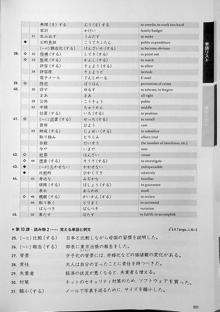 Quartet: Intermediate Japanese Across the Four Language Skills Vol. 2 Page 21