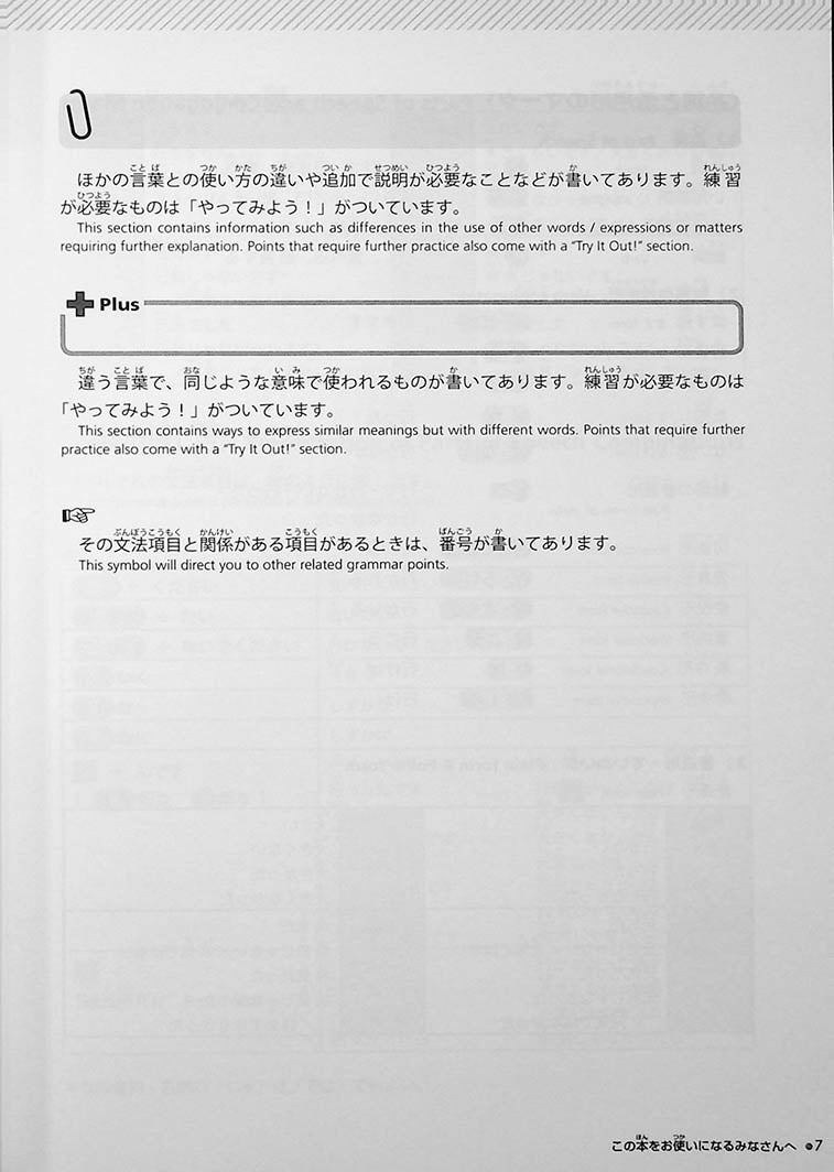 Try! Japanese Language Proficiency Test N4 Page 7