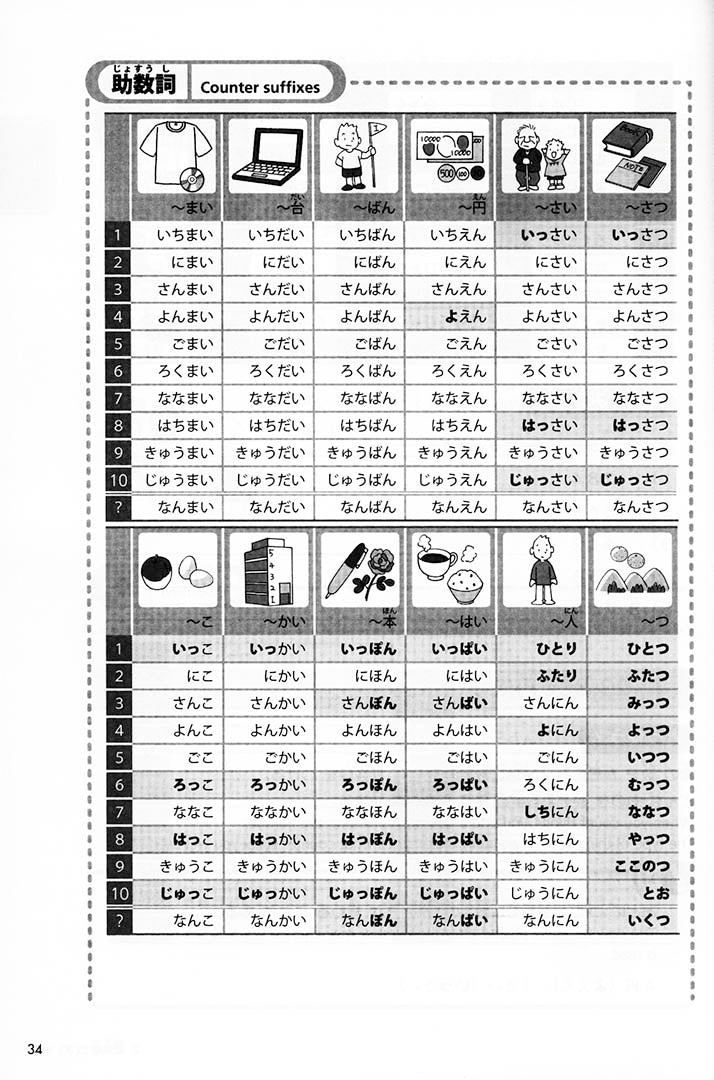 TRY! JLPT N5 Practice Test and Study Guide Page 34