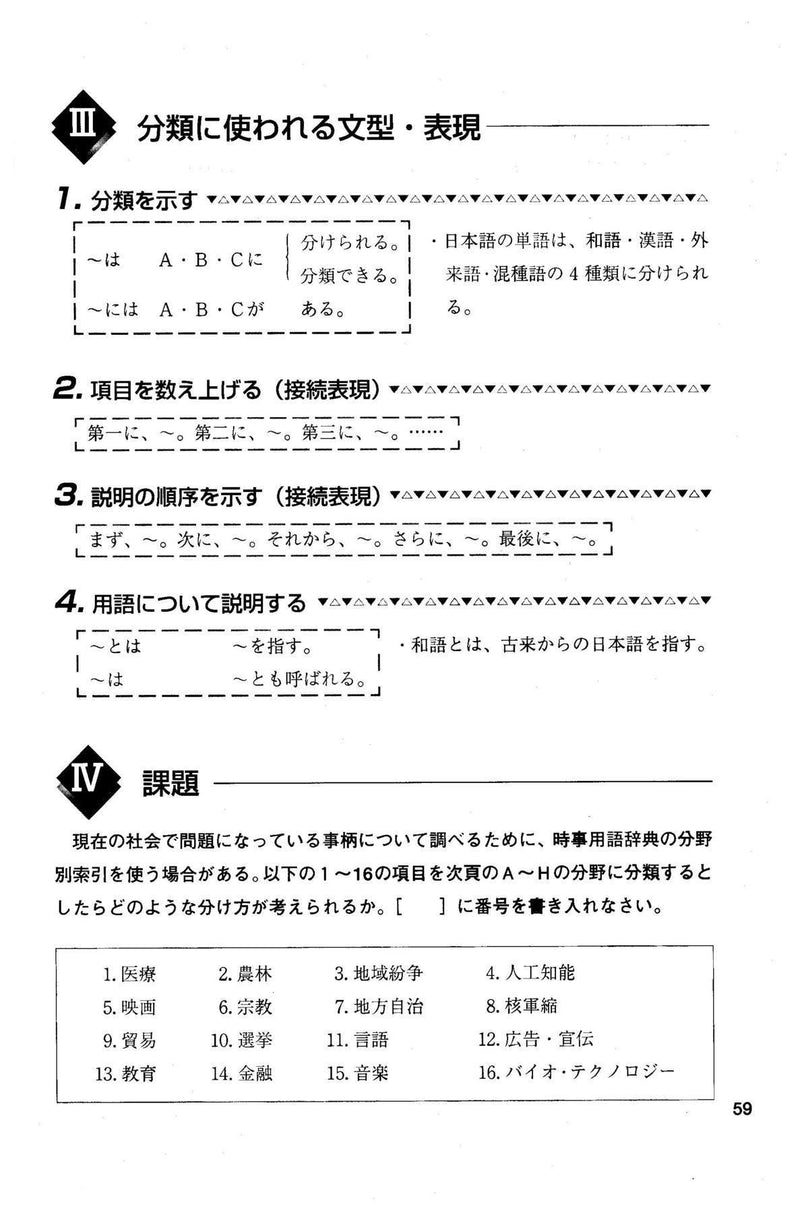 How to Write Japanese Essays - White Rabbit Japan Shop - 7