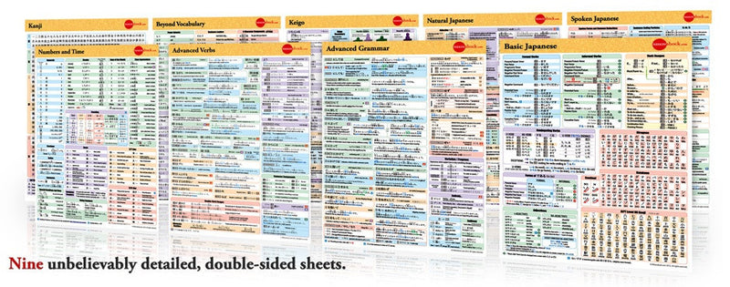 Japanese Cheat Sheet Pack - White Rabbit Japan Shop - 2