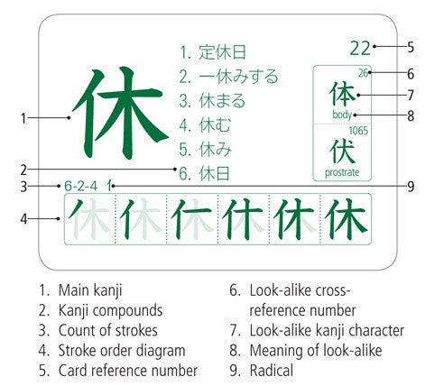 engine stroke diagram kanji stroke diagram buy japanese kanji flashcards, series 2 volume 1 by white rabbit press – white rabbit japan