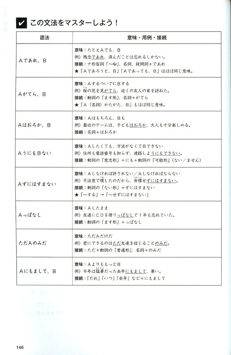JLPT N1 Comprehensive Exam Exercises (Tettei Drill) - White Rabbit Japan Shop - 4
