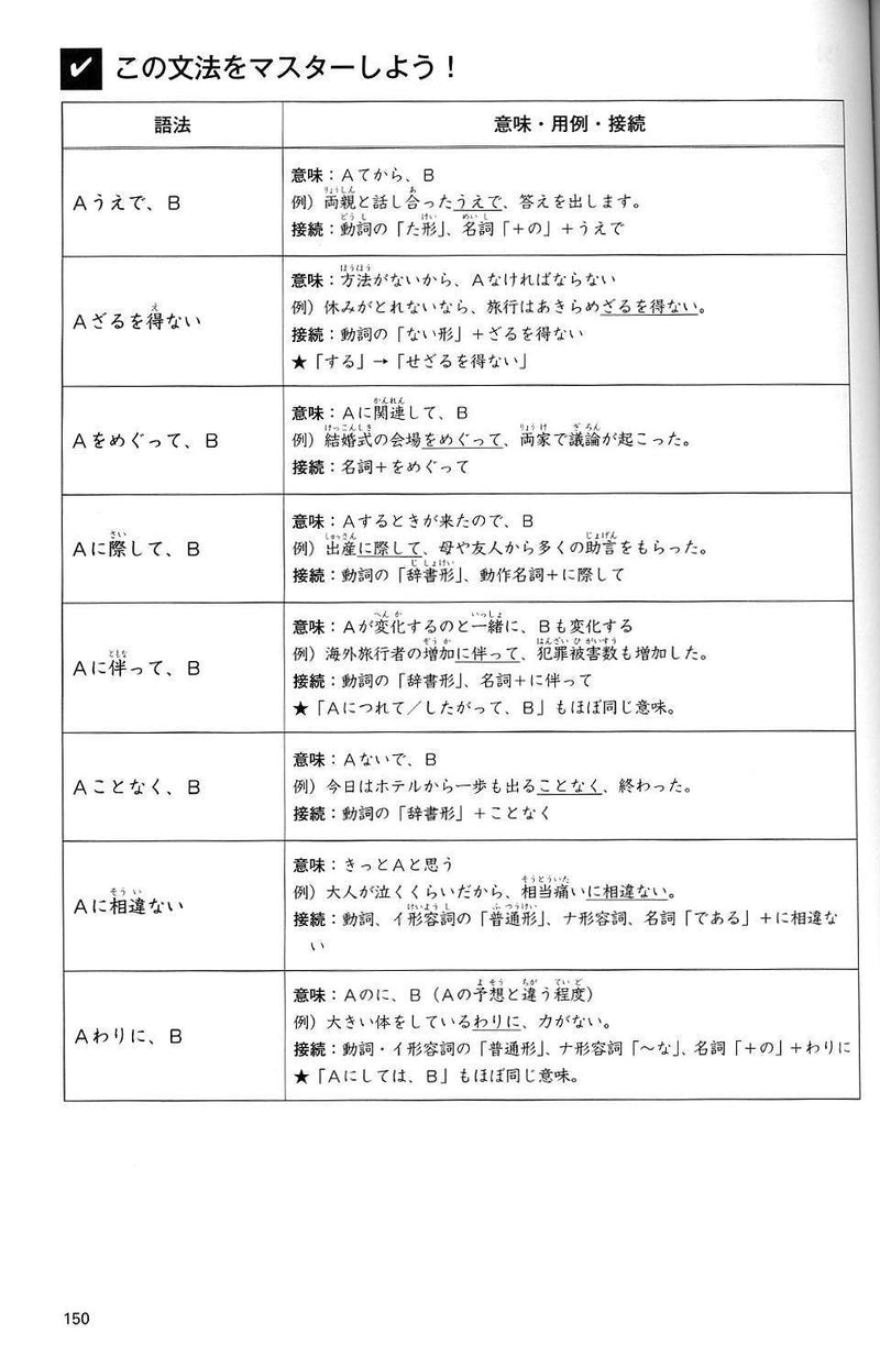 JLPT N2 Comprehensive Exam Exercises (Tettei Drill) - White Rabbit Japan Shop - 3