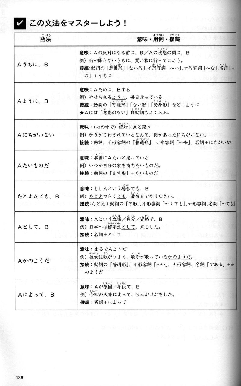 JLPT N3 Comprehensive Exam Exercises (Tettei Drill) - White Rabbit Japan Shop - 4