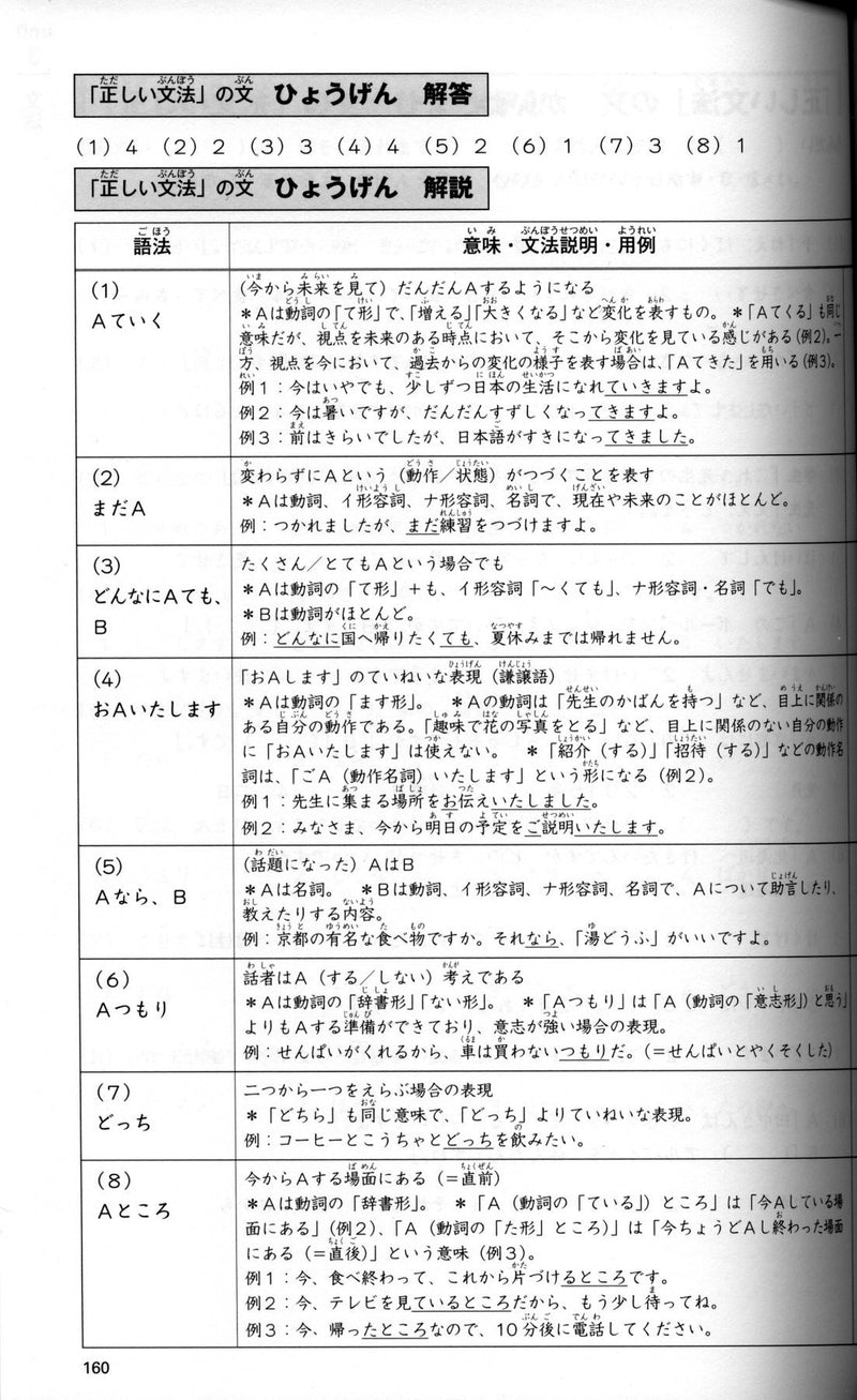 JLPT N4 Comprehensive Exam Exercises (Tettei Drill) - White Rabbit Japan Shop - 4