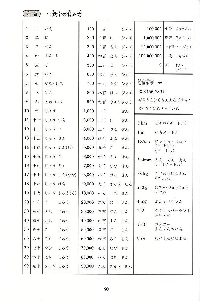 Kanji Practice in 15 Minutes a Day: Beginning and Early Intermediate Characters Book 2 - White Rabbit Japan Shop - 7