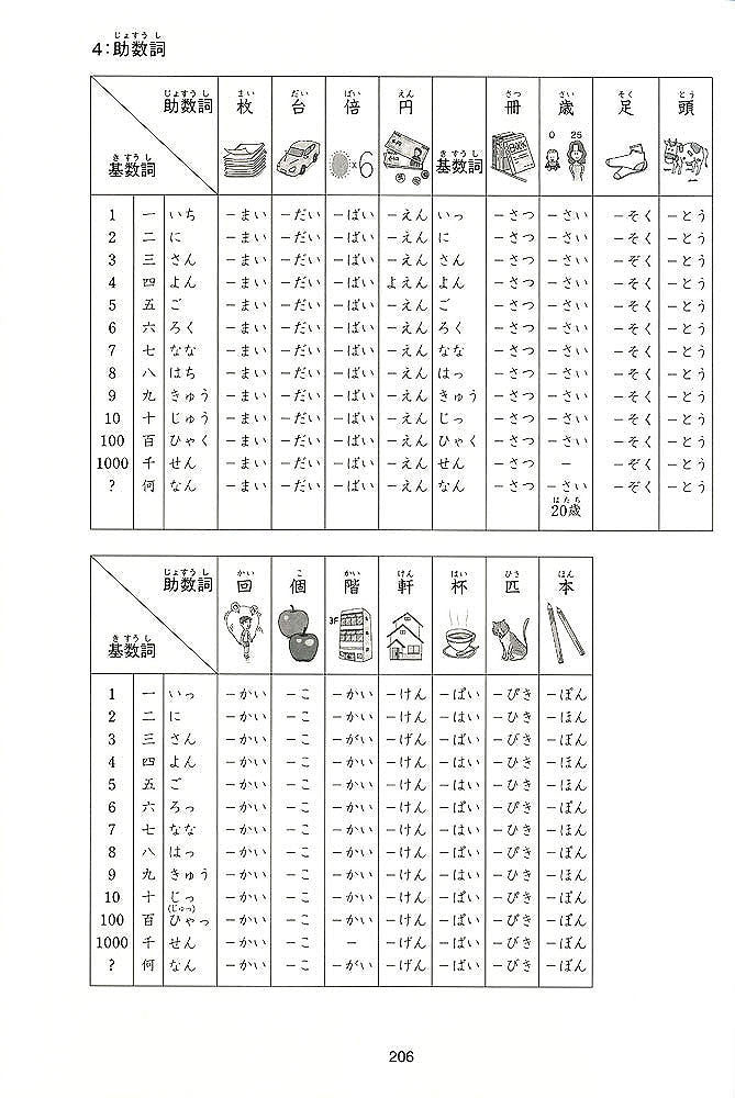 Kanji Practice in 15 Minutes a Day: Beginning and Early Intermediate Characters Book 2 - White Rabbit Japan Shop - 8