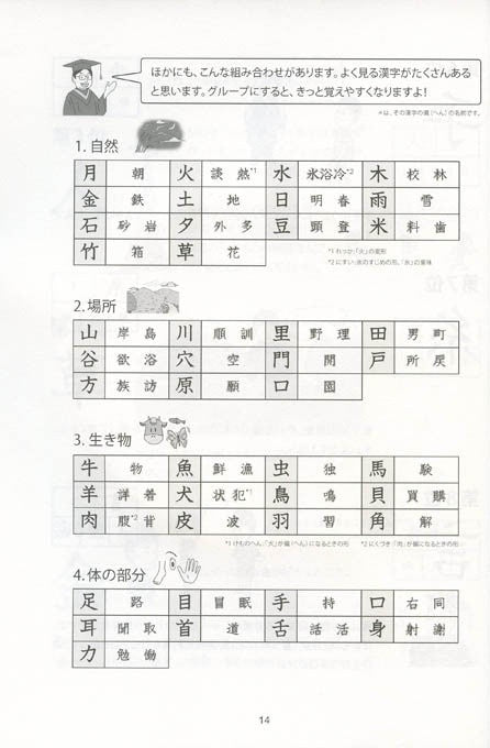 Kanji Practice in 15 Minutes a Day: Intermediate Characters Book 1 - White Rabbit Japan Shop - 3