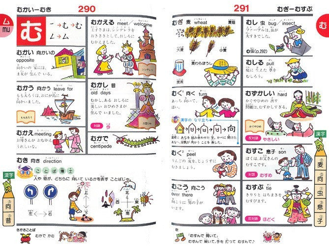 Kotoba E Jiten (Word & Picture Dictionary) - White Rabbit Japan Shop - 3