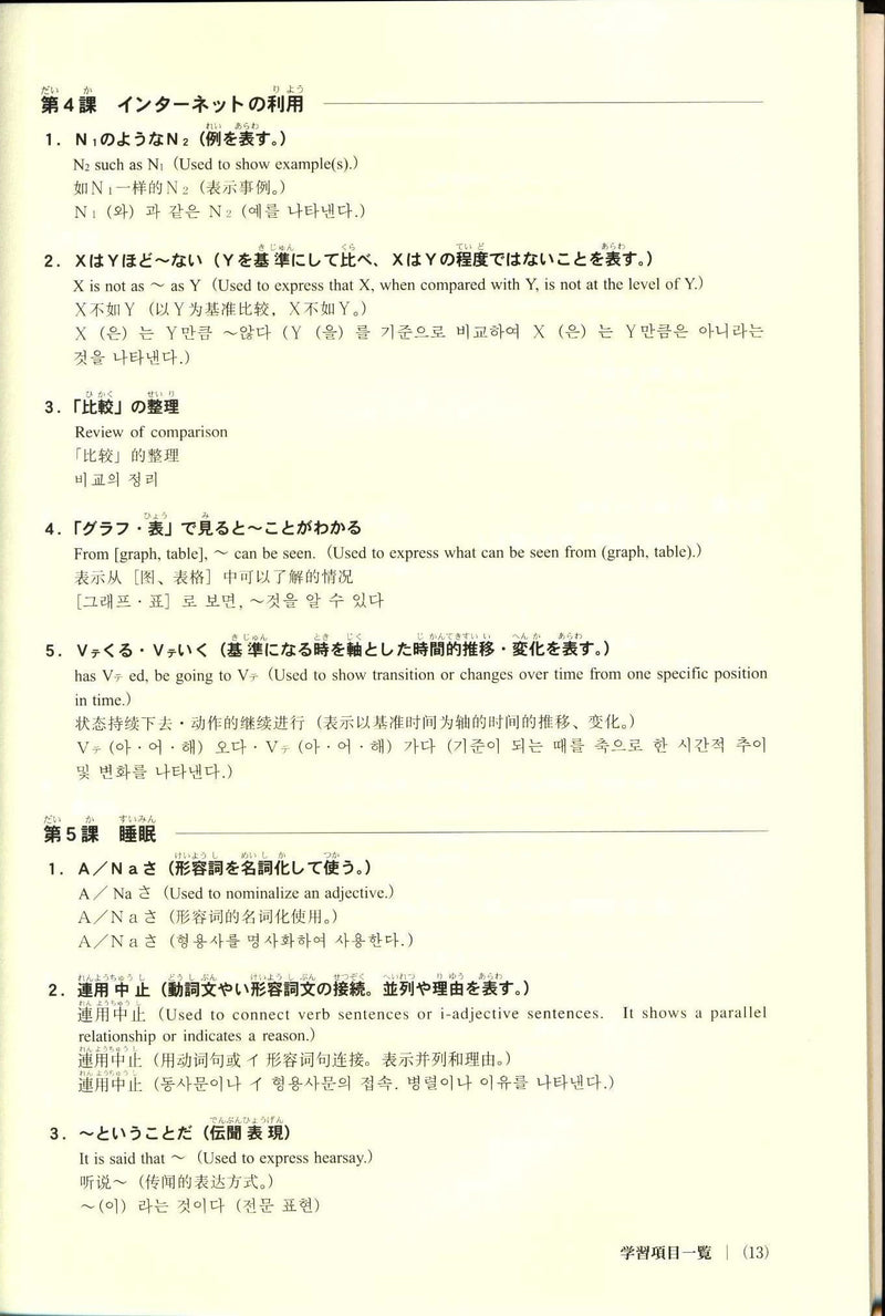 Let's go to Intermediate! For Grammar and Expression (w/CD) - White Rabbit Japan Shop - 4