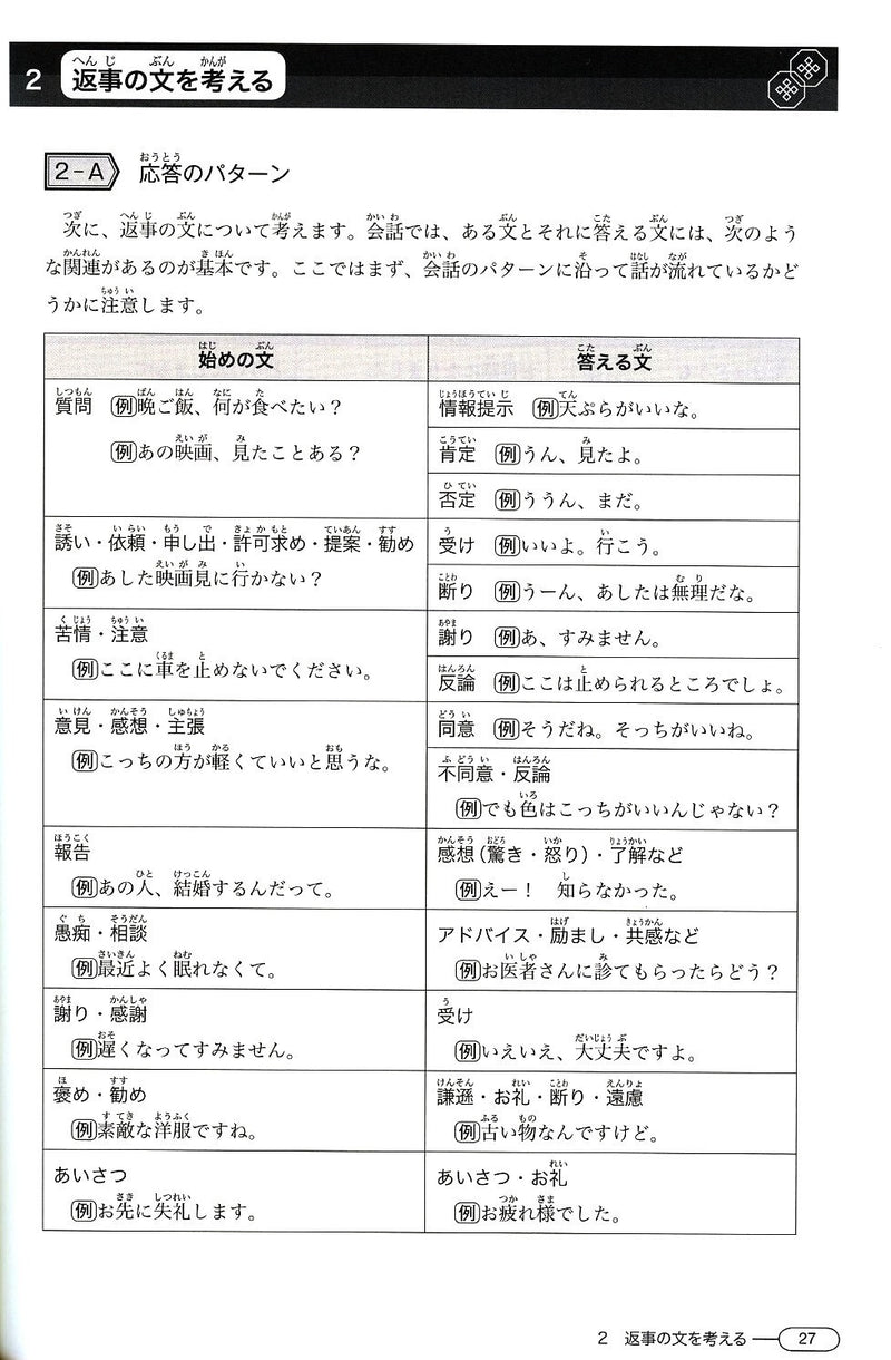 New Kanzen Master JLPT N2: Listening (w/CD) Page 27