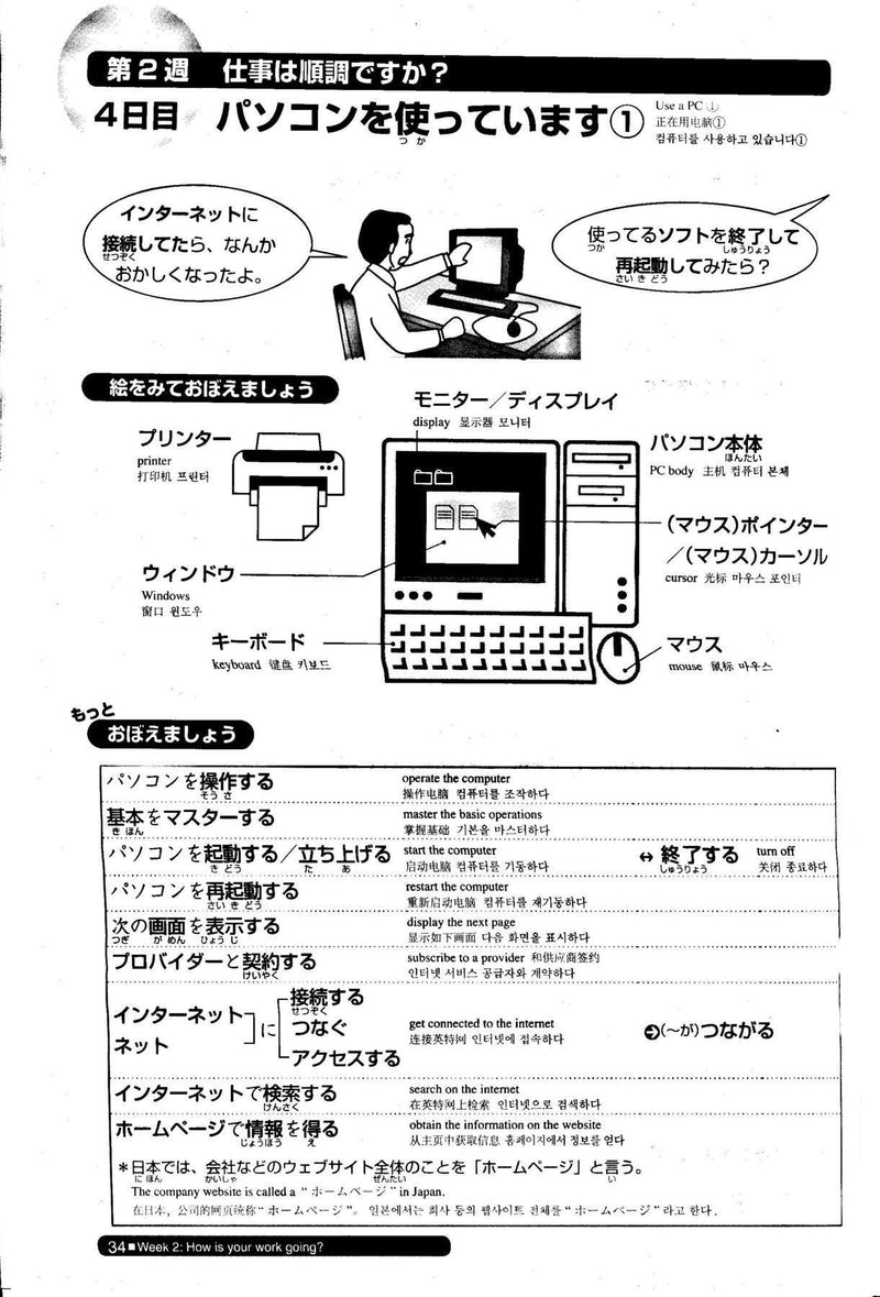 Nihongo So-matome JLPT N2: Vocabulary Page 34