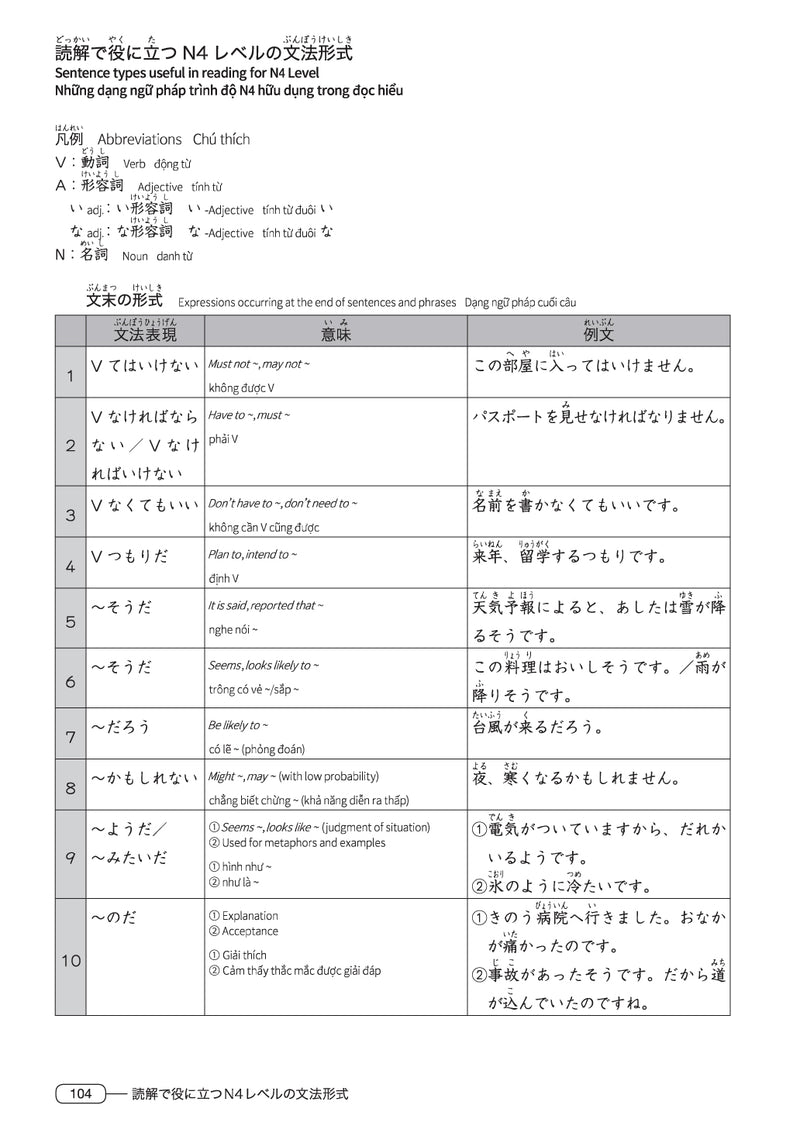 New Kanzen Master JLPT N4 Reading 11